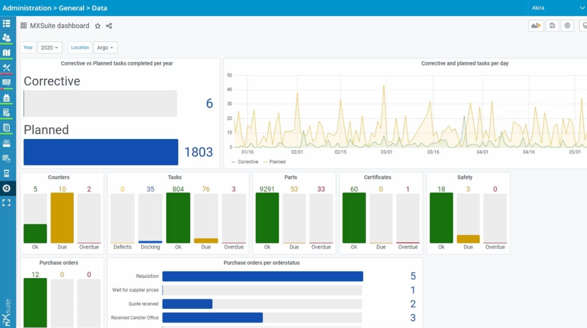 mastex dashboard-screenshot
